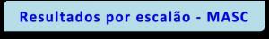 results_escalao_m