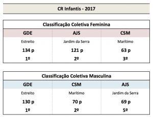 CR Infantis_resumo-2