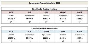 CR Absoluto_resumo-2